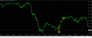 20190514_GBPJPY.PNG